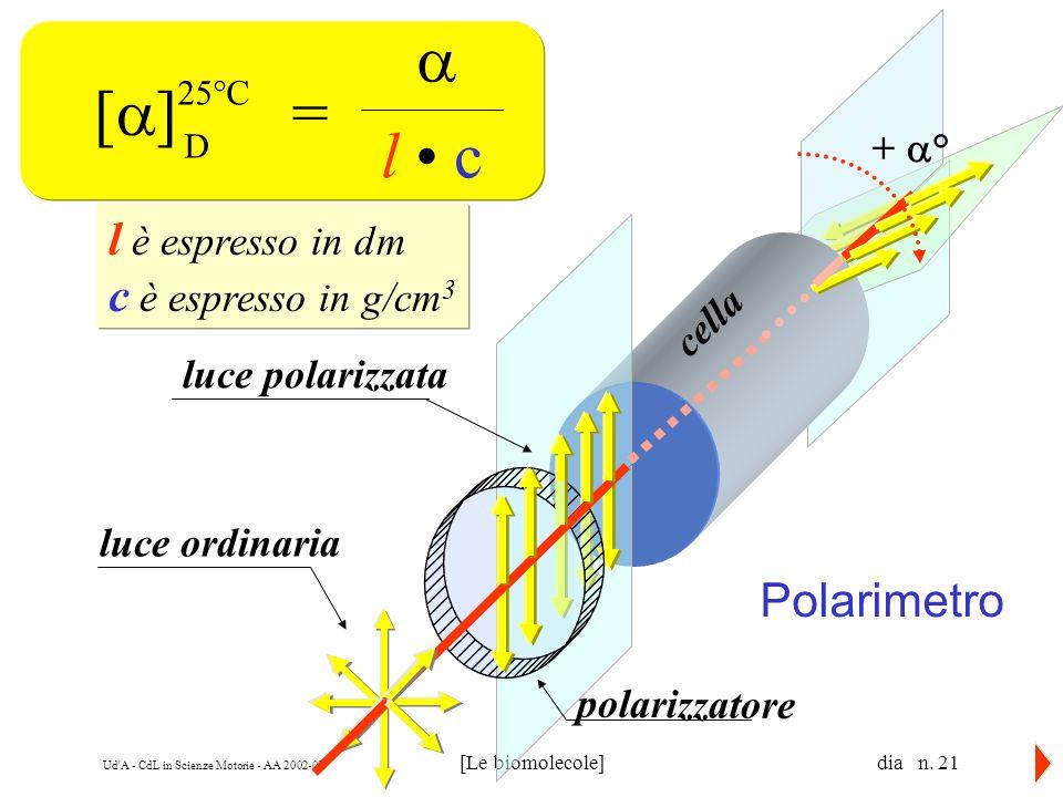 a [a] = l • c l è espresso in dm c è espresso in g/cm3 Polarimetro